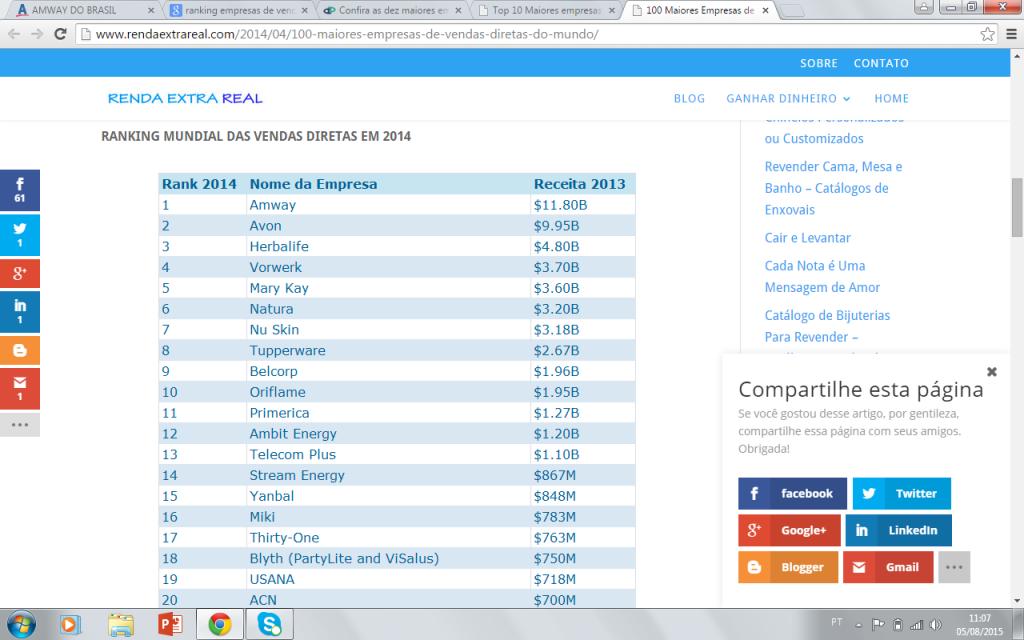 ranking mundial